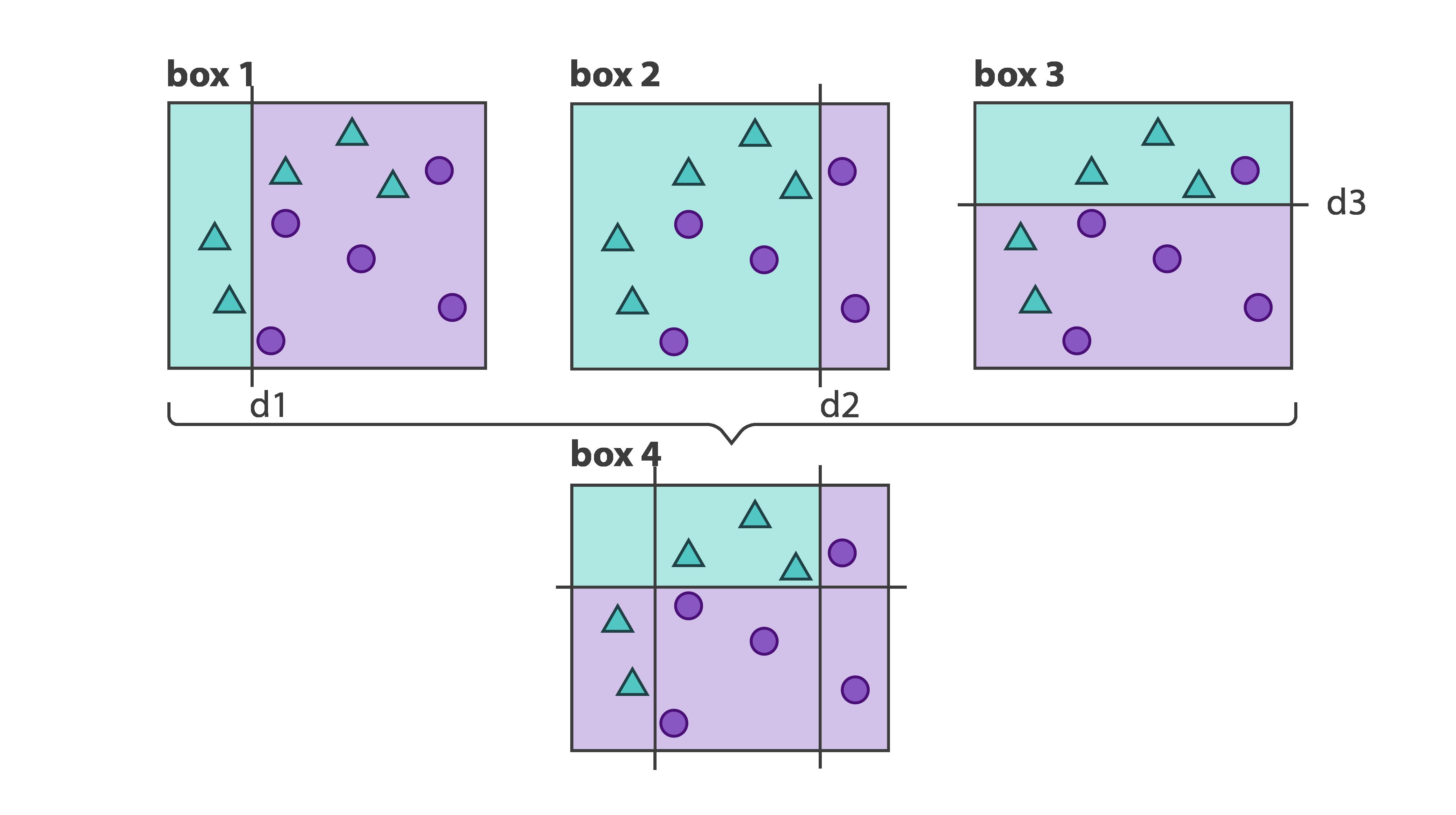 harp Documentation - Algorithms in Harp-DAAL